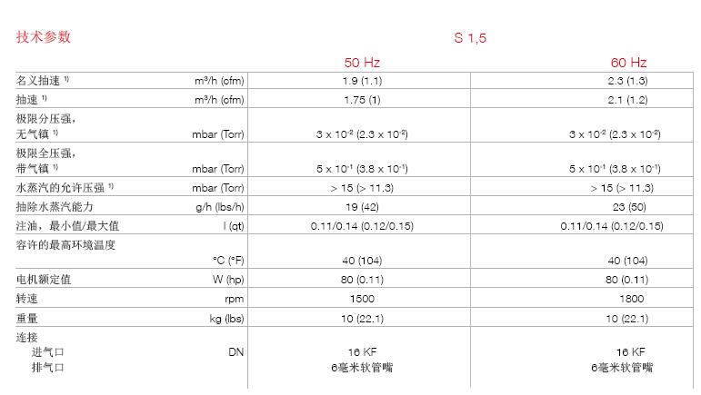 莱宝S1.5手提便携式真空泵技术参数