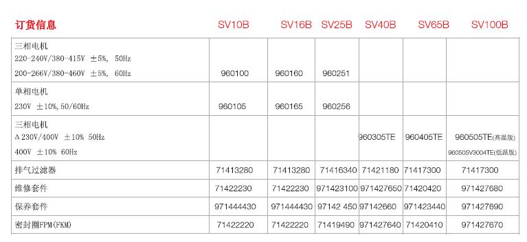 莱宝SV10B-100B旋片真空泵订货信息