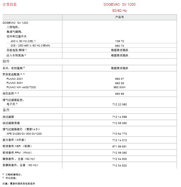 莱宝SV1200旋片真空泵订货信息