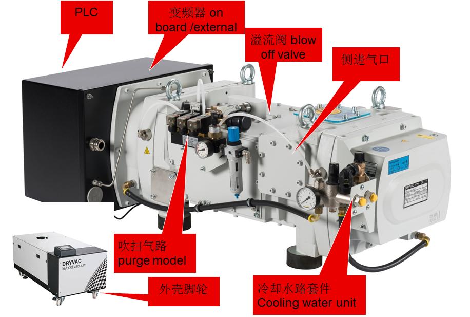 莱宝DRYVAC DV系列干式螺杆真空泵结构说明